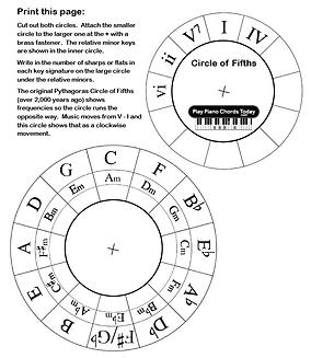 Circle Printable.png