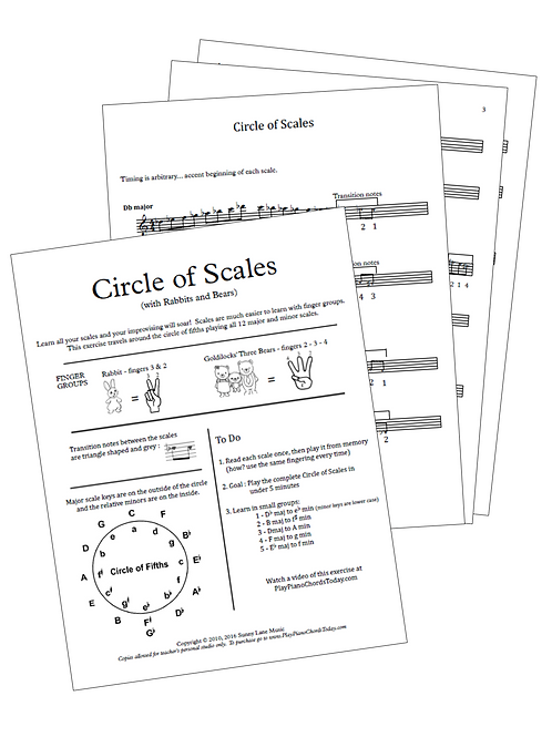 Circle of Scales
