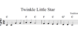 Why are Chord Symbols written above melody notes?