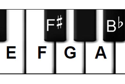 Piano Keyboard Bookmark