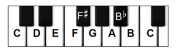 Keyboard Piano Bookmark.png
