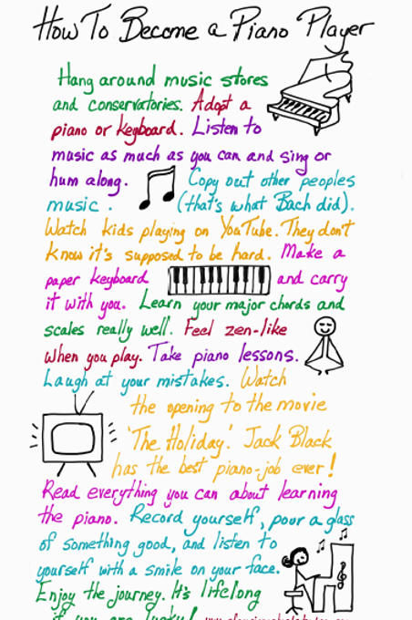 Poster How to Become a Piano Player
