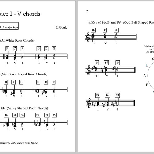 Play Piano Chords Today