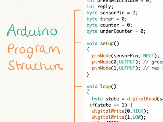 structuring your first Arduino Programs (tutorial)