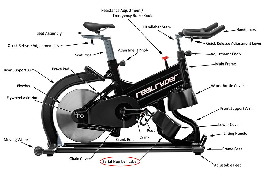 RealRyder Bike with parts labeled