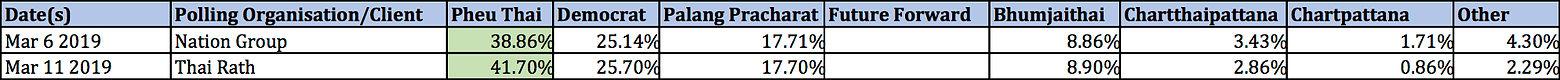 Thai polls 3 - national constituency.jpg