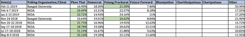 Thai polls 2 - national questionable.jpg