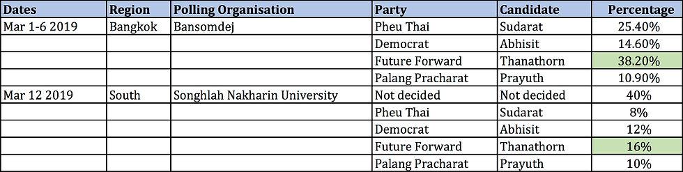 Thai polls 10 - prime minister.jpg