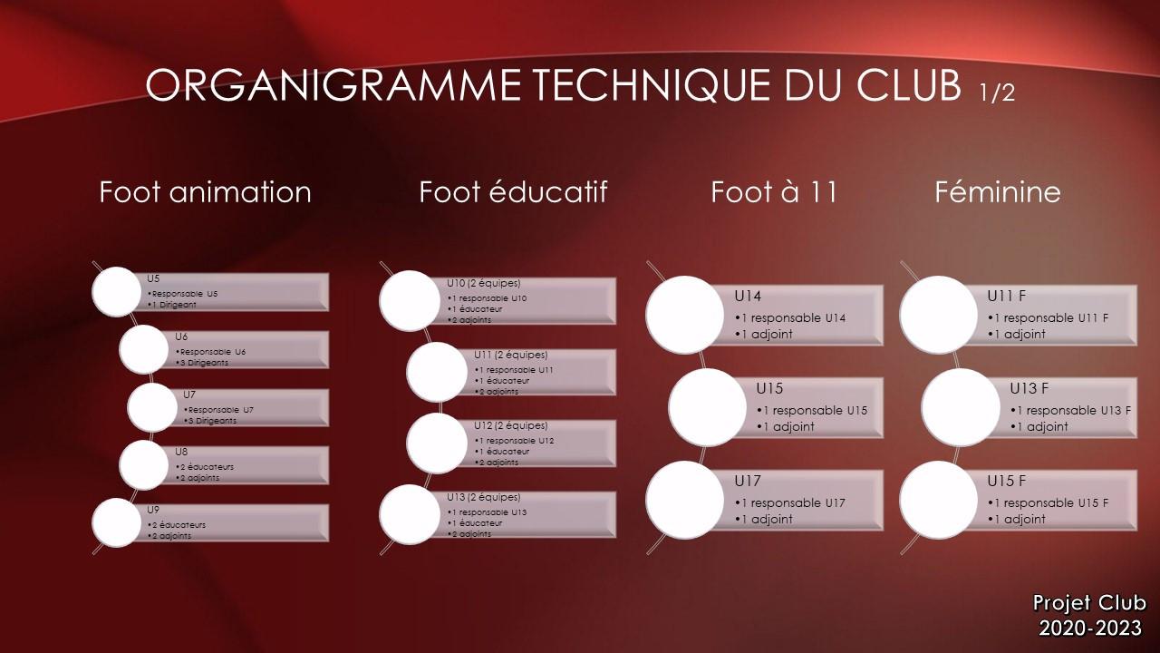 Diapositive5.JPG