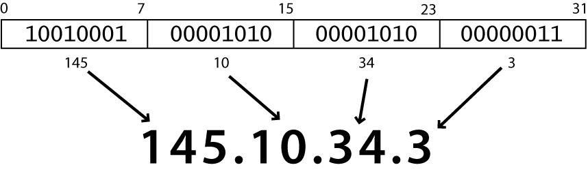 fig1_ip_address.png