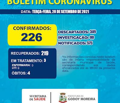 Boletim epidemiológico de Godoy Moreira