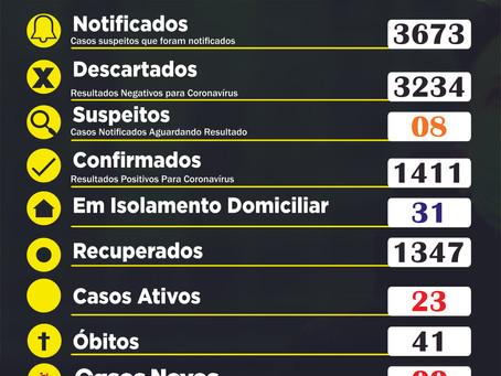 Boletim epidemiológicom de Barbosa Ferraz