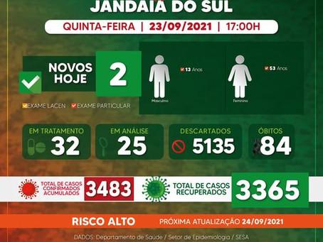 Boletim covid de Jandaia do Sul
