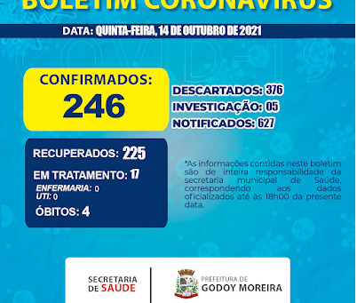 Boletim covid de Godoy Moreira