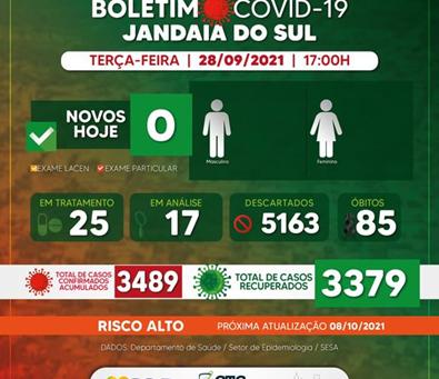 Boletim epidemiológico de Jandaia do Sul