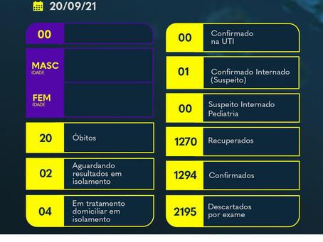 Boletim Covid-19 de Bom Sucesso