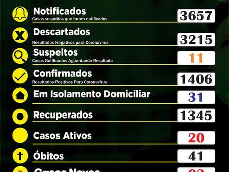 Boletim Covid-19 de Barbosa Ferraz