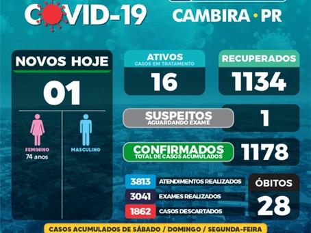 Boletim covid de Cambira
