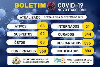 Boletim covid-19 de Novo Itacolomi
