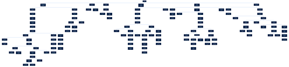 Family Tree with Alpha Eta.png