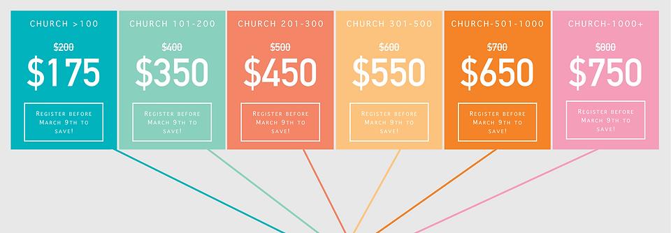 Church Registration Prices