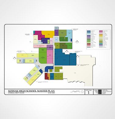 Kodiak H.S., Planning