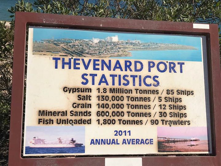 Thevenard Port Statistics