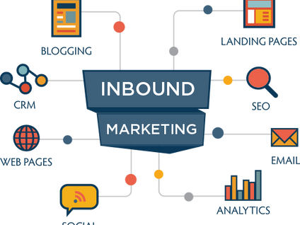 Como o Inbound Marketing pode alavancar as vendas da sua empresa.