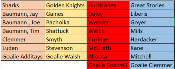 Hockey Summer 19 Updated x2 copy.PNG