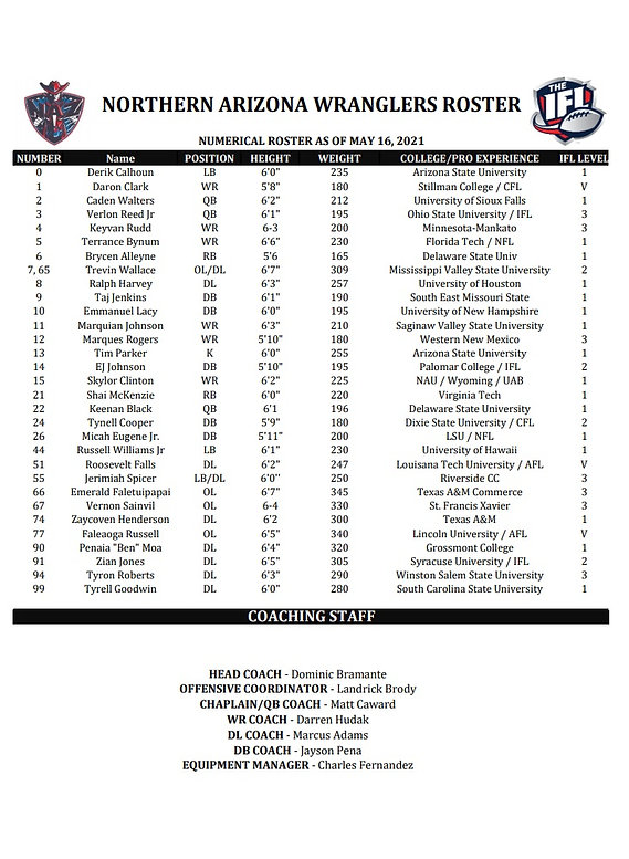 May 16 ROSTER IMAGE.jpg