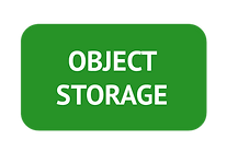 OBJECT STORAGE_clipped_rev_1.png