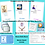 Thumbnail: Training Aid for Reiki Masters-MRR Package