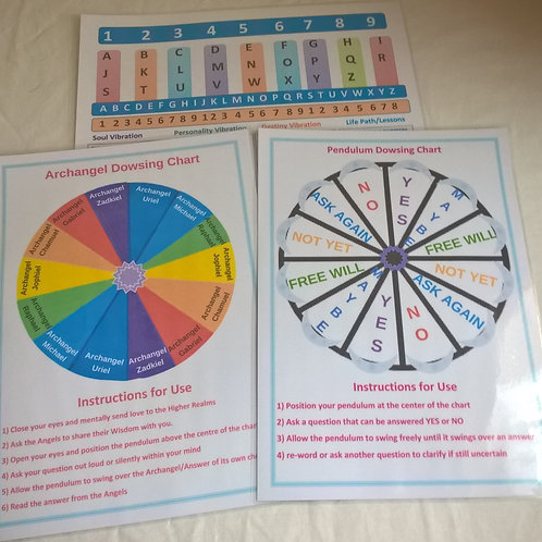 Pendulum Dowsing & Numerology Starter Pack