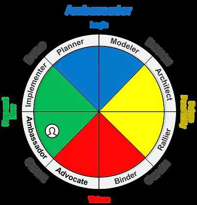 ambassedor.png