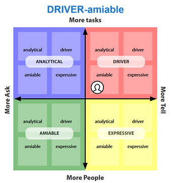 driver amiable.png