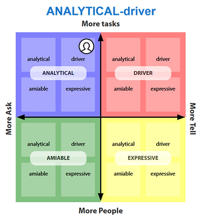 analytical-driver.png