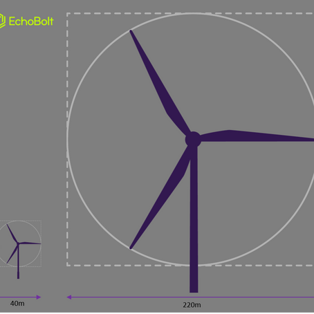 Spanning 20 years of turbine technology in a week