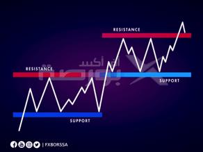 شرح الدعم والمقاومة | دورة تداول العملات الفوركس | الجزء العاشر