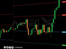 مؤشر الكامريلا camarilla | دورة تداول العملات الفوركس | الجزء السابع والعشرون