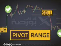 شرح مؤشر البايفوت Pivot Point | دورة تداول العملات الفوركس | الجزء السادس والعشرون