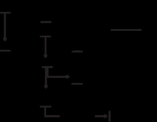 Chart Testing Methods Historical Timeline .png