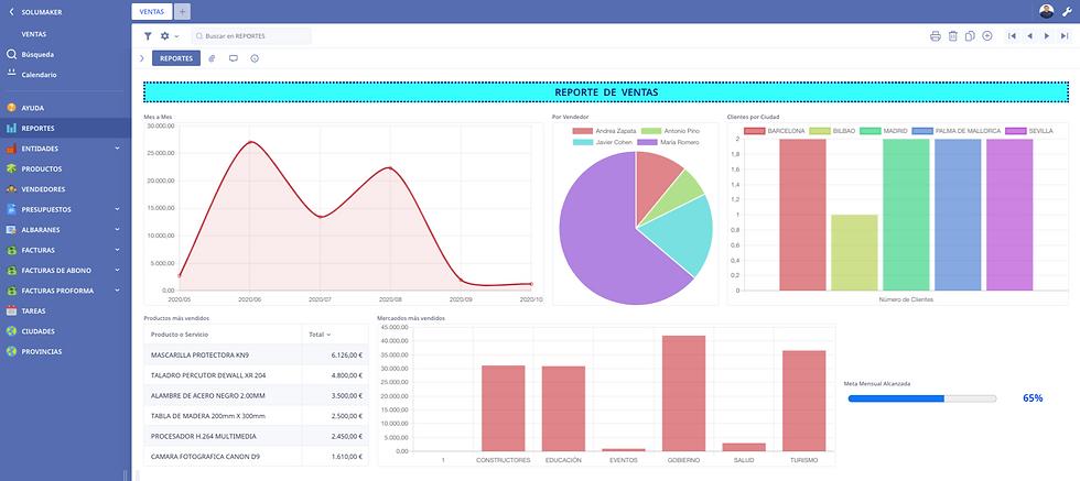 CRM hecho con Ninox Database en español por Solumaker para España, México, Colombia, Perú, Chile, Argentina. Software de Ventas, presupuestos, cotizaciones, facturas, clientes, tareas, seguimiento