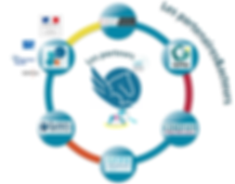 cercle-partenaires-pegase.png