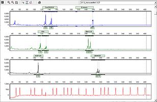 genemarker