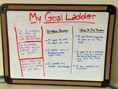 Goal-Setting for Athletes in 2021: The 4-Step Goal Ladder