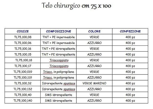 Telo chirurgico 75*100