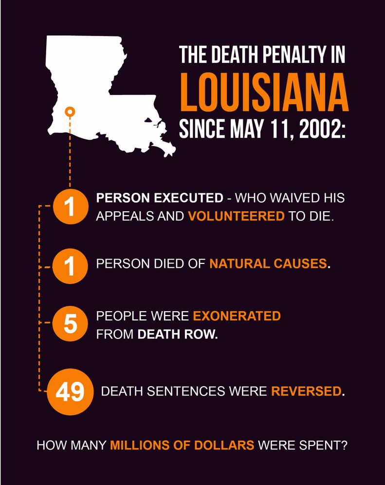 Lousiana DP Infographic