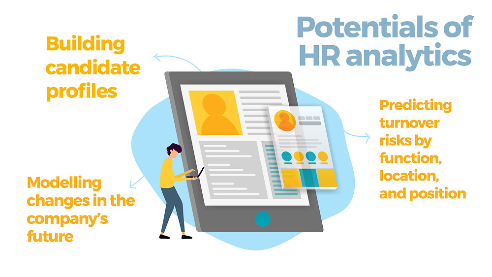 Potentials of HR analytics