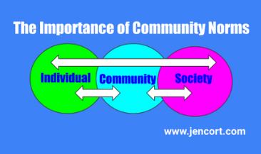 Establishing Community Norms