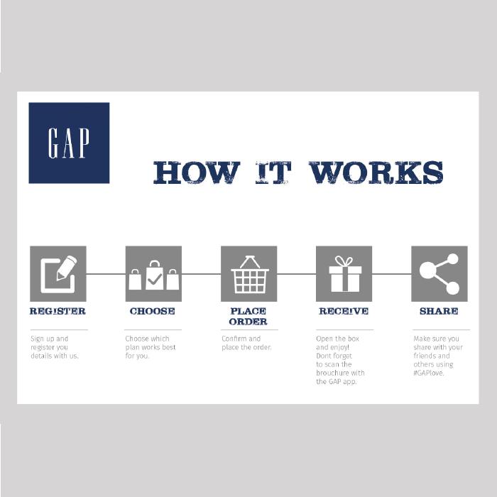 GAP strategy explainer card